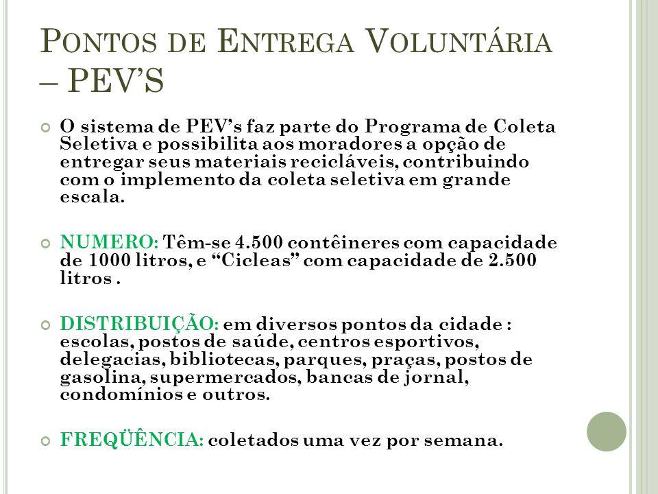 P ONTOS DE E NTREGA V OLUNTÁRIA – PEVS O sistema de PEVs faz parte do Programa de Coleta Seletiva e possibilita aos moradores a opção de entregar seus