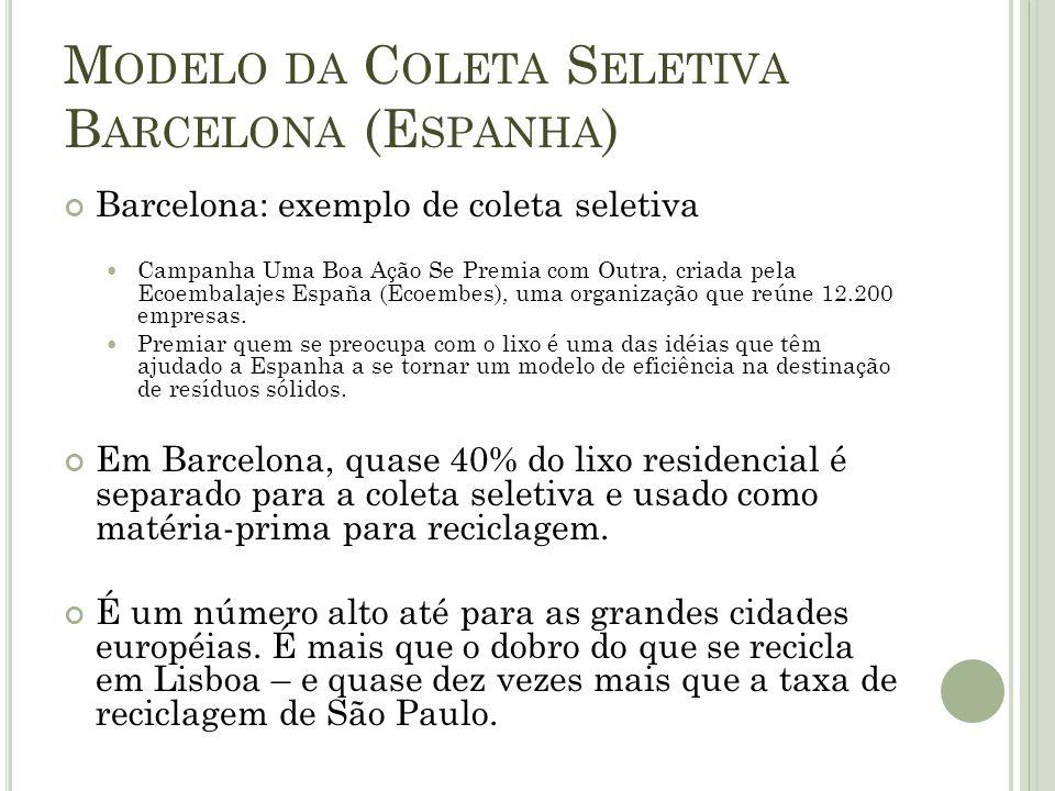 M ODELO DA C OLETA S ELETIVA B ARCELONA (E SPANHA ) Barcelona: exemplo de coleta seletiva Campanha Uma Boa Ação Se Premia com Outra, criada pela Ecoem