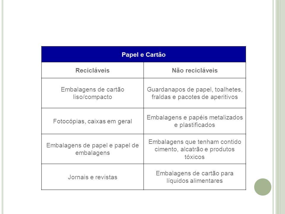 P ORTA A P ORTA OCORRÊNCIA: dias e horários previamente estabelecidos para os roteiros experimentais das ruas.