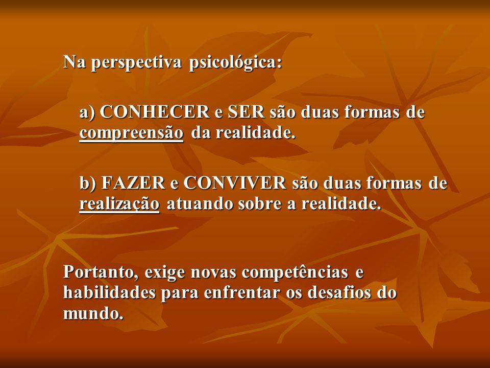 b) AS ORIGENS DO TERMO COMPETÊNCIA b.1.