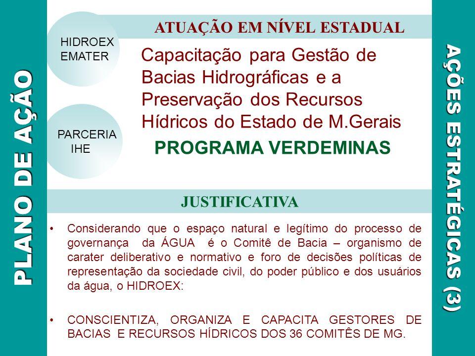 Capacitação para Gestão de Bacias Hidrográficas e a Preservação dos Recursos Hídricos do Estado de M.Gerais PROGRAMA VERDEMINAS ATUAÇÃO EM NÍVEL ESTAD