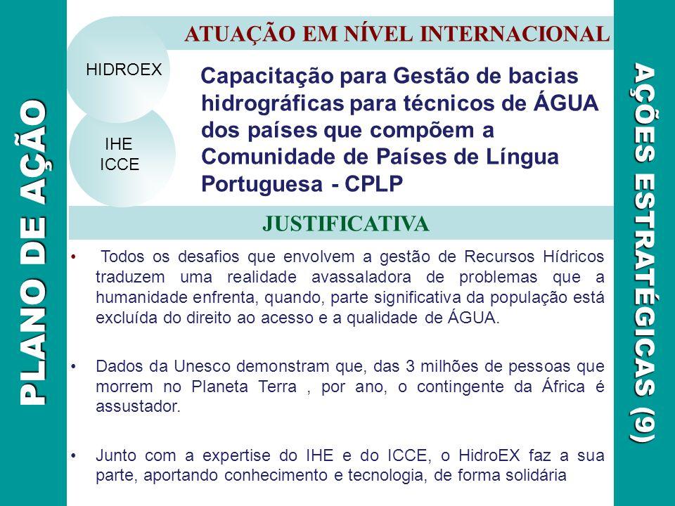 Capacitação para Gestão de bacias hidrográficas para técnicos de ÁGUA dos países que compõem a Comunidade de Países de Língua Portuguesa - CPLP ATUAÇÃ