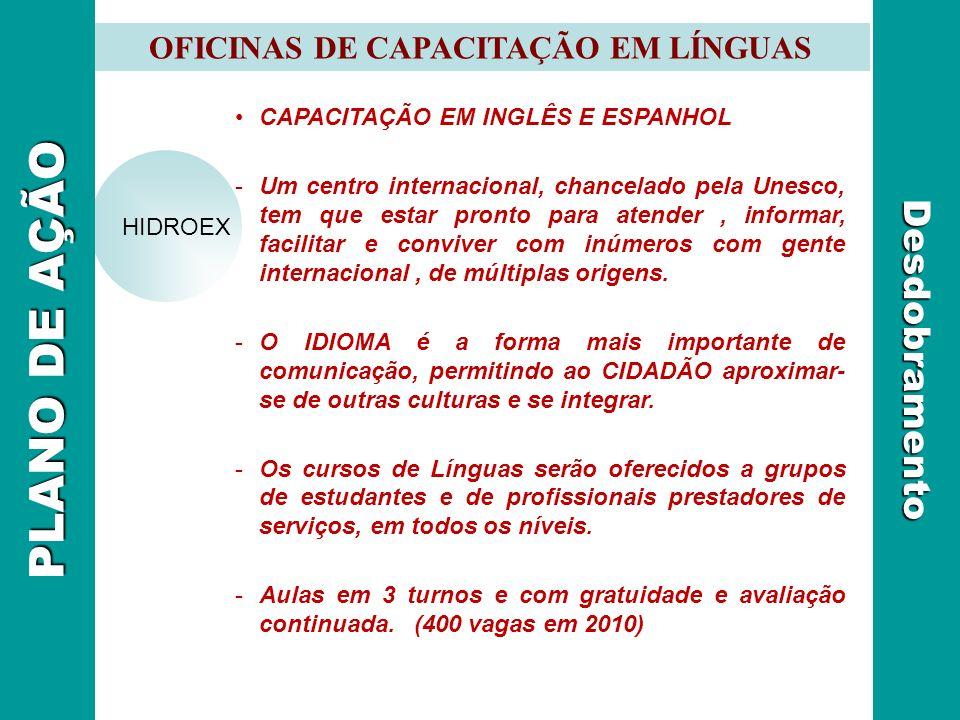 CAPACITAÇÃO EM INGLÊS E ESPANHOL -Um centro internacional, chancelado pela Unesco, tem que estar pronto para atender, informar, facilitar e conviver c