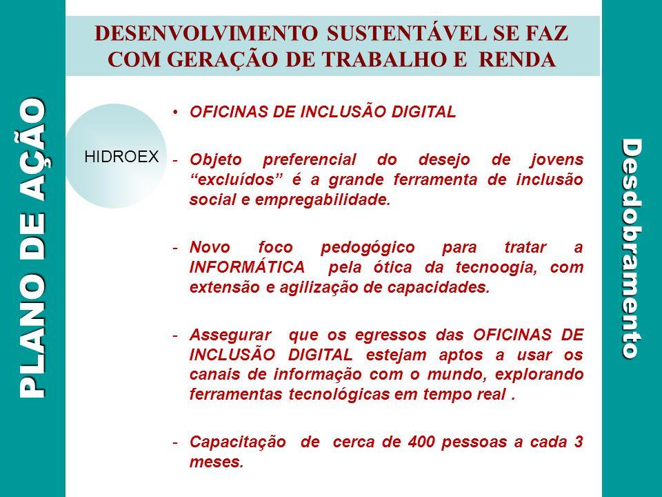 OFICINAS DE INCLUSÃO DIGITAL -Objeto preferencial do desejo de jovens excluídos é a grande ferramenta de inclusão social e empregabilidade. -Novo foco