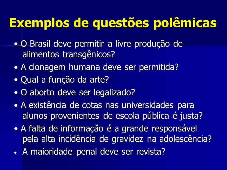 Exemplos de questões polêmicas O Brasil deve permitir a livre produção de alimentos transgênicos? O Brasil deve permitir a livre produção de alimentos