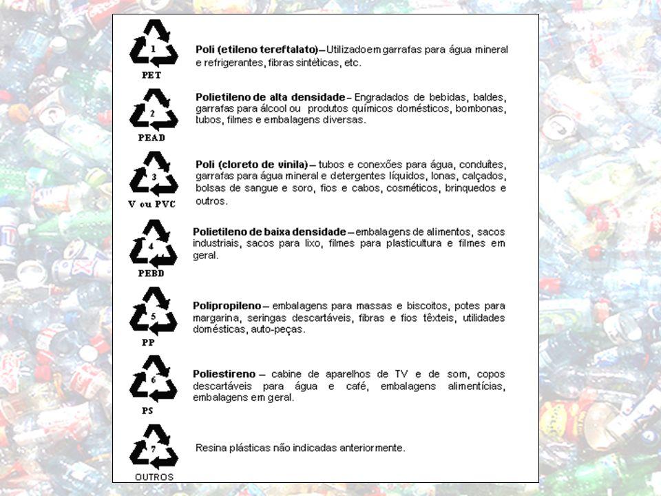 Tipos de reciclagem Química – Transforma o plástico em petroquímicos básicos, como monômeros ou misturas de hidrocarbonetos que servem como matéria-prima, em refinarias ou centrais petroquímicas, para a obtenção de produtos nobres de elevada qualidade.