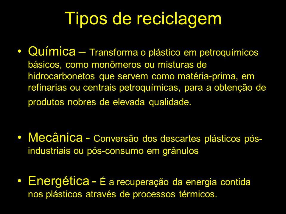 RECICLAGEM QUÍMICA Objetivo: Recuperação dos componentes químicos individuais para serem reutilizados como produtos químicos ou para a produção de novos plásticos.