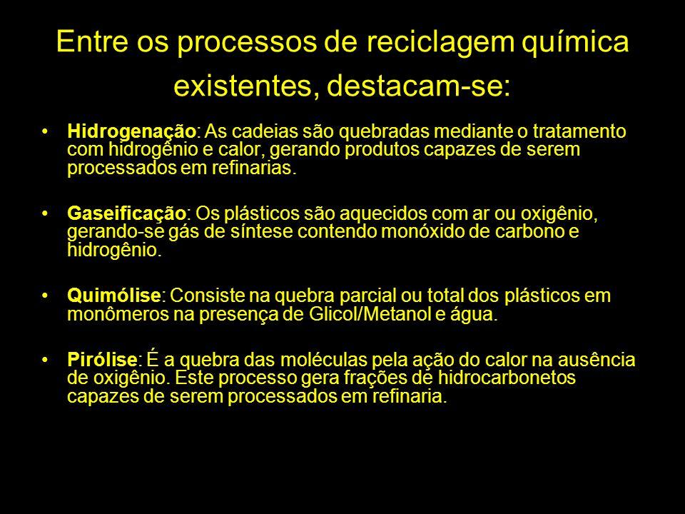 DESEMPENHO E PERSPECTIVAS DA RECICLAGEM DOS PLÁSTICOS NO BRASIL