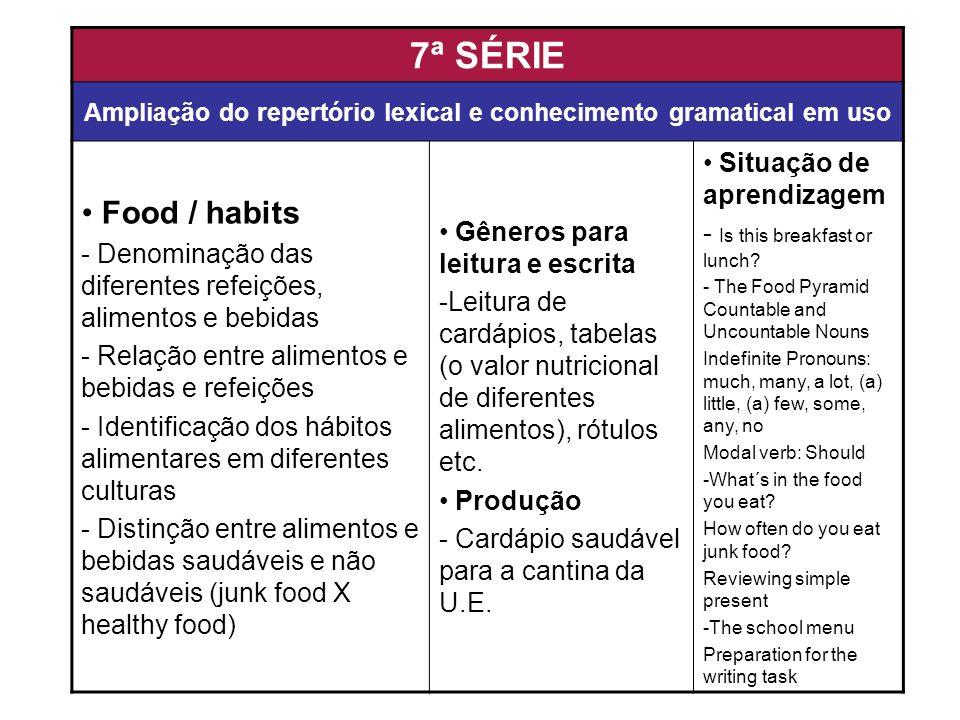 7ª SÉRIE Ampliação do repertório lexical e conhecimento gramatical em uso Food / habits - Denominação das diferentes refeições, alimentos e bebidas -