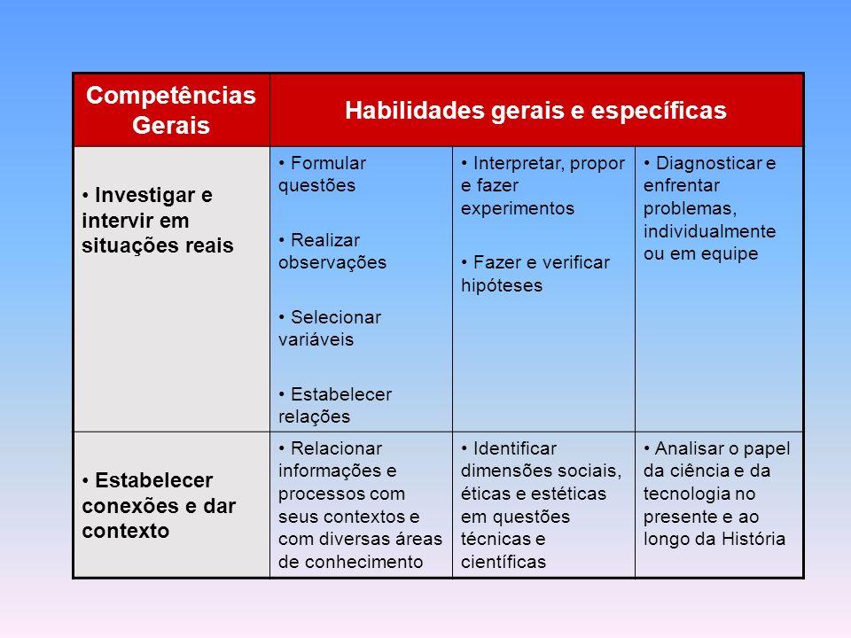 Competências Gerais Habilidades gerais e específicas Investigar e intervir em situações reais Formular questões Realizar observações Selecionar variáv