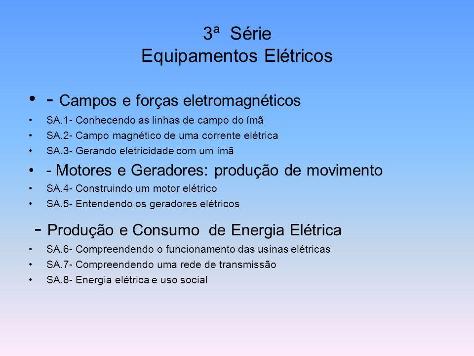 - Campos e forças eletromagnéticos SA.1- Conhecendo as linhas de campo do ímã SA.2- Campo magnético de uma corrente elétrica SA.3- Gerando eletricidad