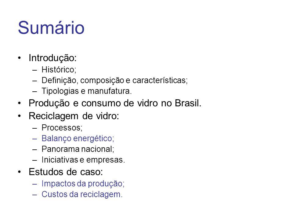 Sumário Introdução: –Histórico; –Definição, composição e características; –Tipologias e manufatura. Produção e consumo de vidro no Brasil. Reciclagem