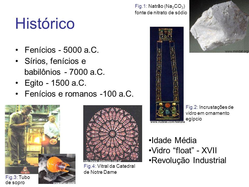 Produção de vidros no Brasil Automatização no início do século XX; Atualmente mais de 200 empresas atendendo ao mercado interno e externo.