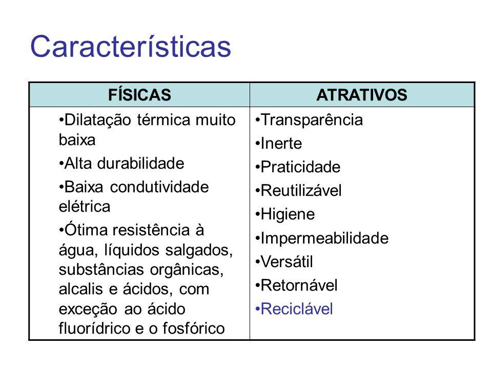 Fig.14:Representação esquemática das fronteiras do estudo de ACV das garrafas de vidro