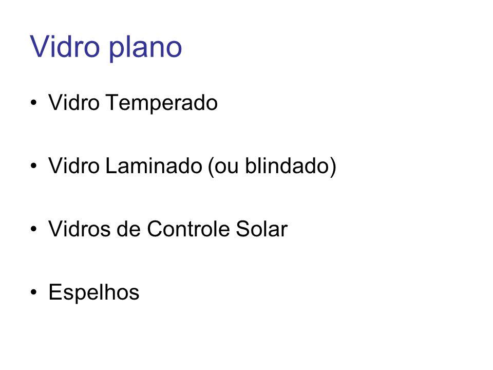 Vidro plano Vidro Temperado Vidro Laminado (ou blindado) Vidros de Controle Solar Espelhos