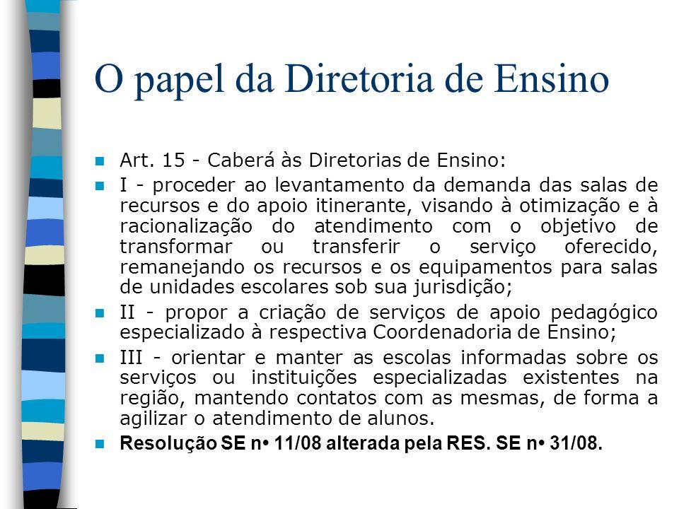 O papel da Diretoria de Ensino Art. 15 - Caberá às Diretorias de Ensino: I - proceder ao levantamento da demanda das salas de recursos e do apoio itin