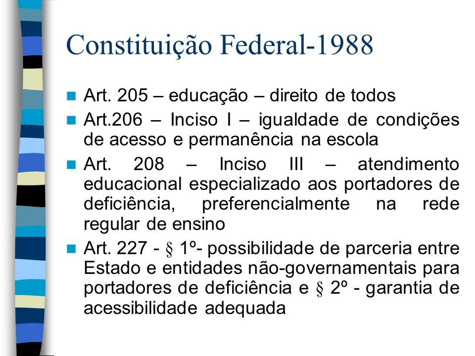 Constituição Federal-1988 Art. 205 – educação – direito de todos Art.206 – Inciso I – igualdade de condições de acesso e permanência na escola Art. 20