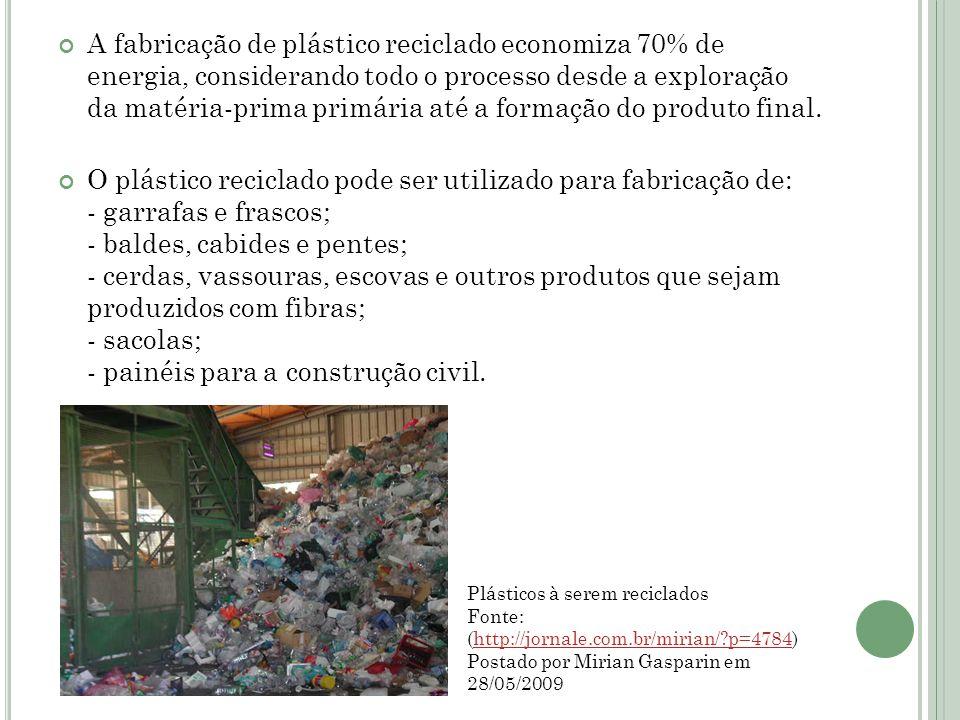 A fabricação de plástico reciclado economiza 70% de energia, considerando todo o processo desde a exploração da matéria-prima primária até a formação