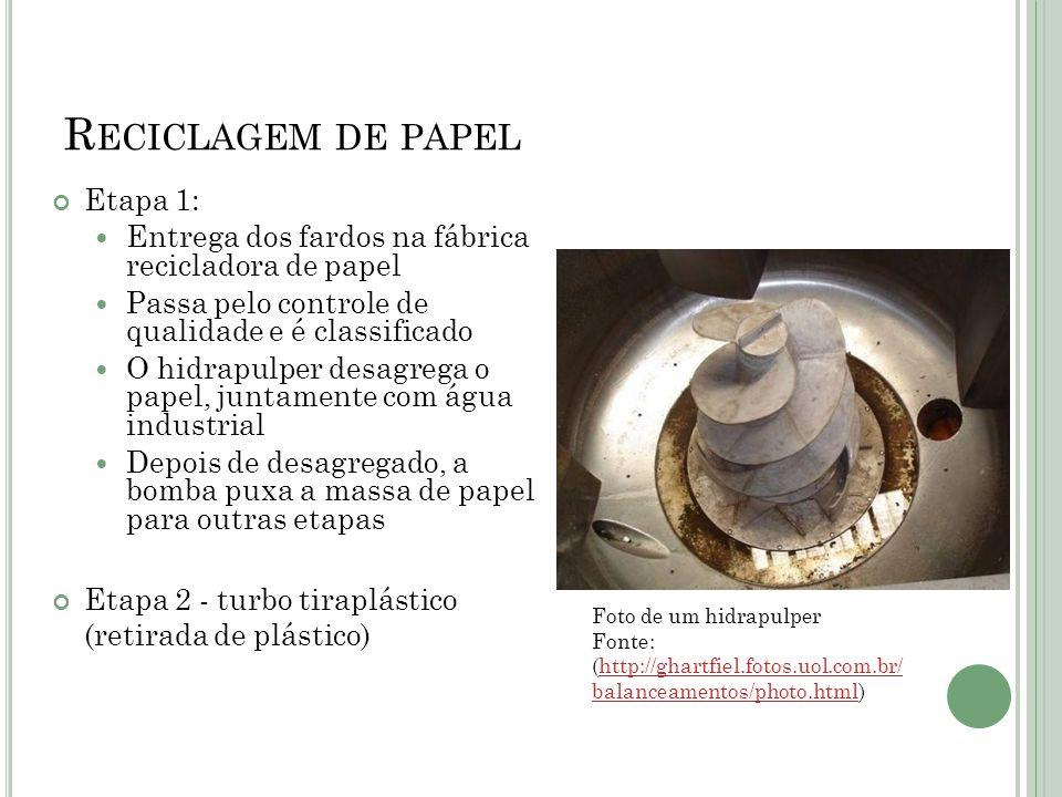 R ECICLAGEM DE PAPEL Etapa 1: Entrega dos fardos na fábrica recicladora de papel Passa pelo controle de qualidade e é classificado O hidrapulper desag