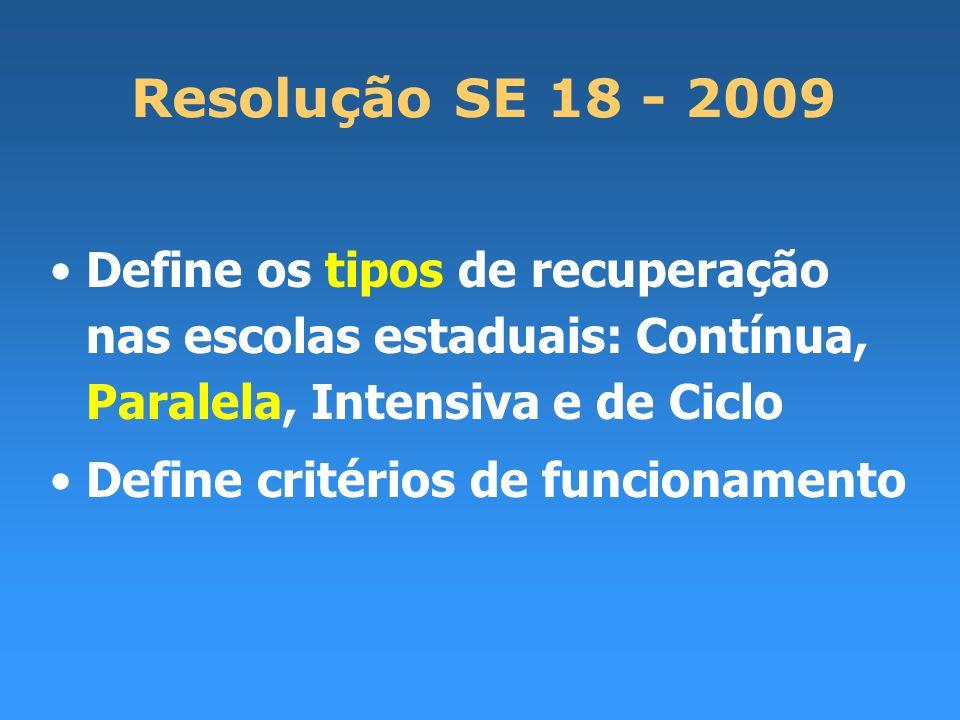 Resolução SE 18 - 2009 Define os tipos de recuperação nas escolas estaduais: Contínua, Paralela, Intensiva e de Ciclo Define critérios de funcionament
