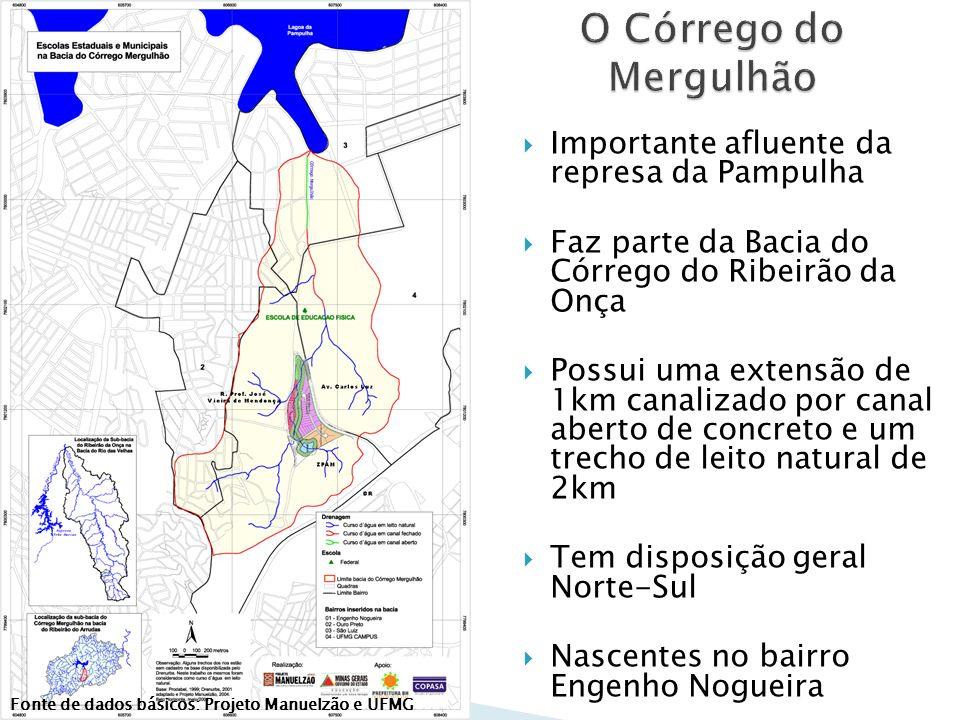 Importante afluente da represa da Pampulha Faz parte da Bacia do Córrego do Ribeirão da Onça Possui uma extensão de 1km canalizado por canal aberto de