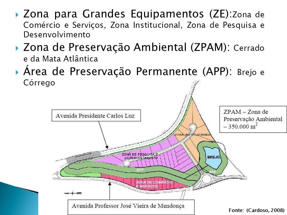 Zona para Grandes Equipamentos (ZE): Zona de Comércio e Serviços, Zona Institucional, Zona de Pesquisa e Desenvolvimento Zona de Preservação Ambiental
