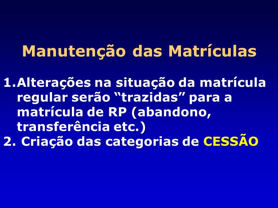 Manutenção das Matrículas ( ) 1.Alterações na situação da matrícula regular serão trazidas para a matrícula de RP (abandono, transferência etc.) 2. Cr