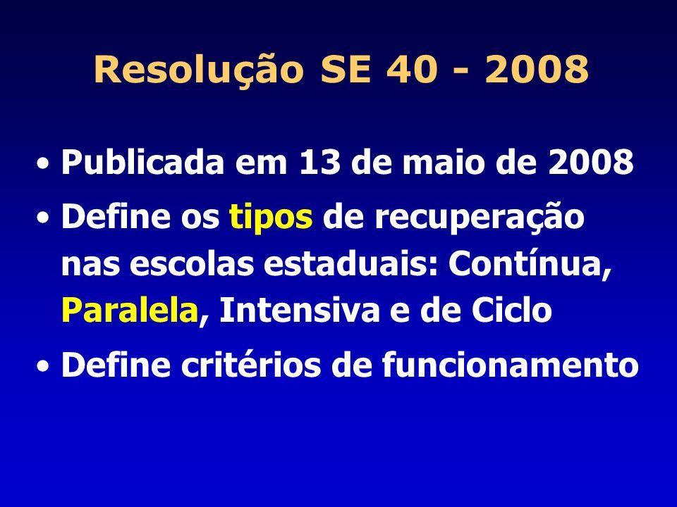 Resolução SE 40 - 2008 Definição da Recuperação Paralela: destinada aos alunos de EF e EM que apresentem dificuldades de aprendizagem não superadas no cotidiano escolar e necessitem de um trabalho mais direcionado, em paralelo às aulas regulares, com duração variável em decorrência da avaliação diagnóstica.