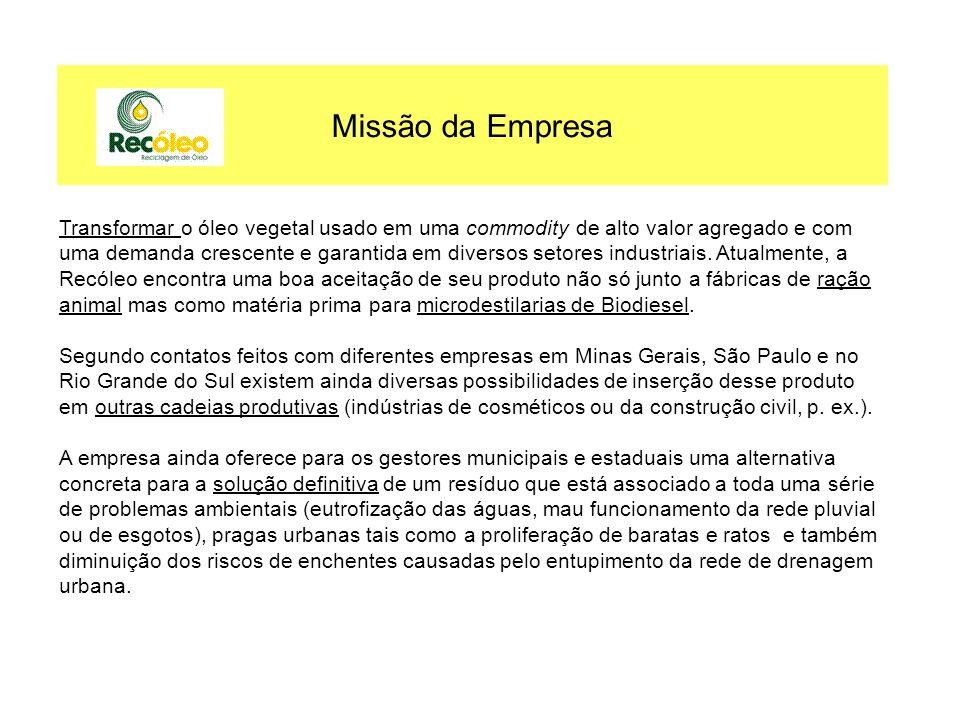 Convidamos a todos para o V Congresso Brasileiro de Plantas Oleaginosas a ser realizado na Universidade Federal de Lavras- UFLA, entre os dias 07 e 11 de julho de 2008.