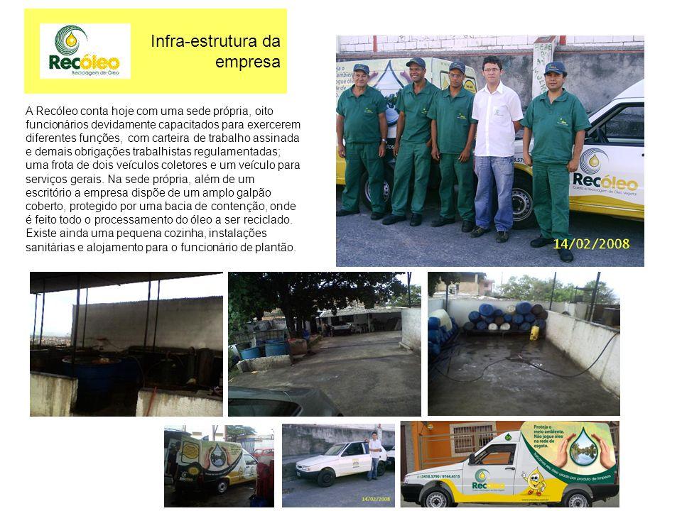 Muito Obrigada ! Nivia de Freitas Tel 3418 5790 E-mail: recoleo@globo.com