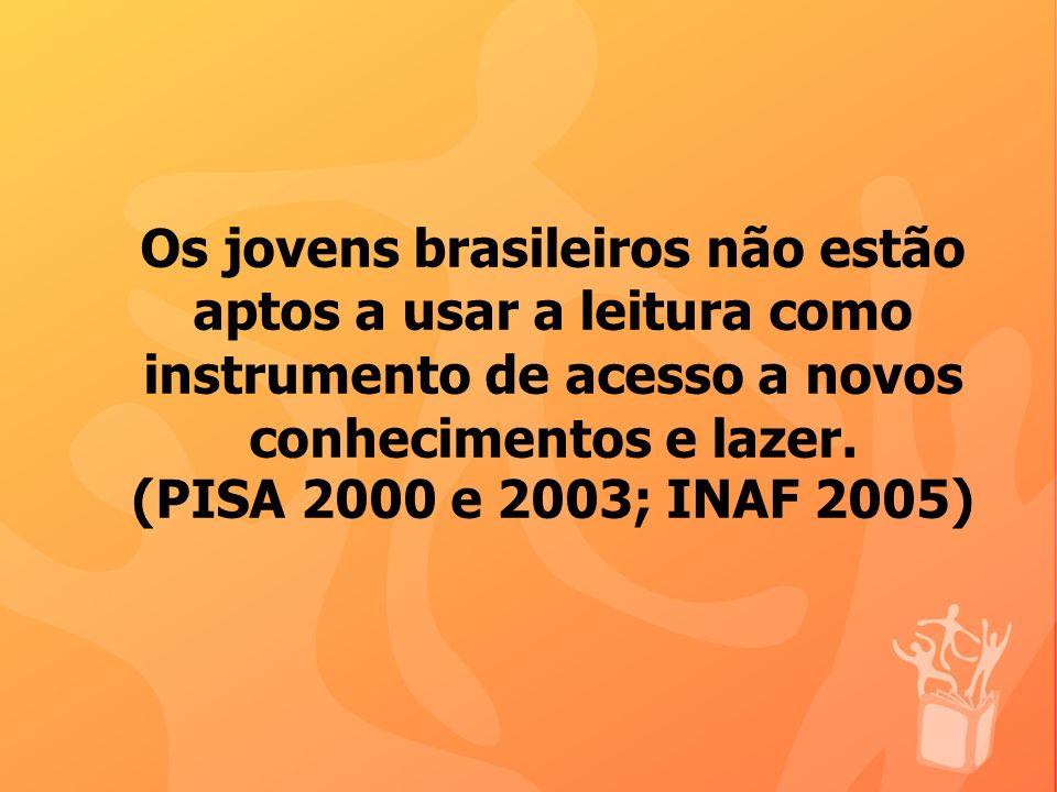 Os jovens brasileiros não estão aptos a usar a leitura como instrumento de acesso a novos conhecimentos e lazer. (PISA 2000 e 2003; INAF 2005)