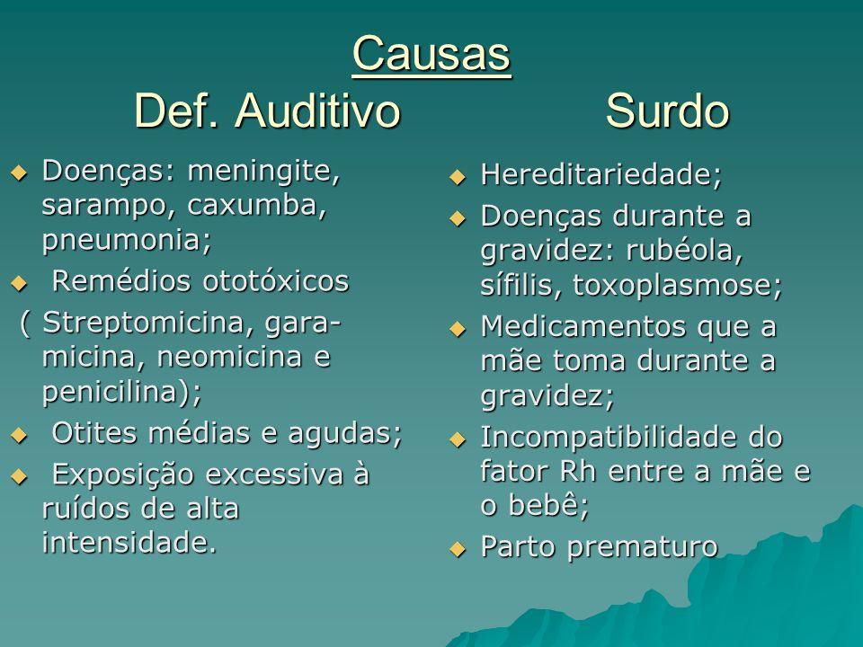 Causas Def. Auditivo Surdo Doenças: meningite, sarampo, caxumba, pneumonia; Doenças: meningite, sarampo, caxumba, pneumonia; Remédios ototóxicos Reméd