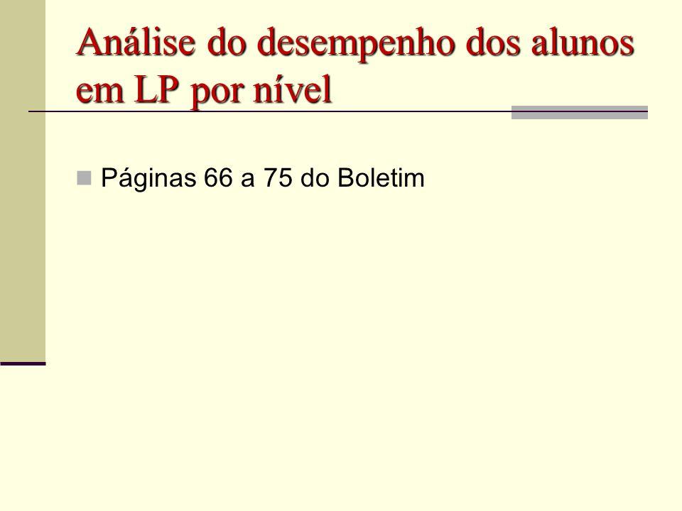 Análise do desempenho dos alunos em LP por nível Páginas 66 a 75 do Boletim