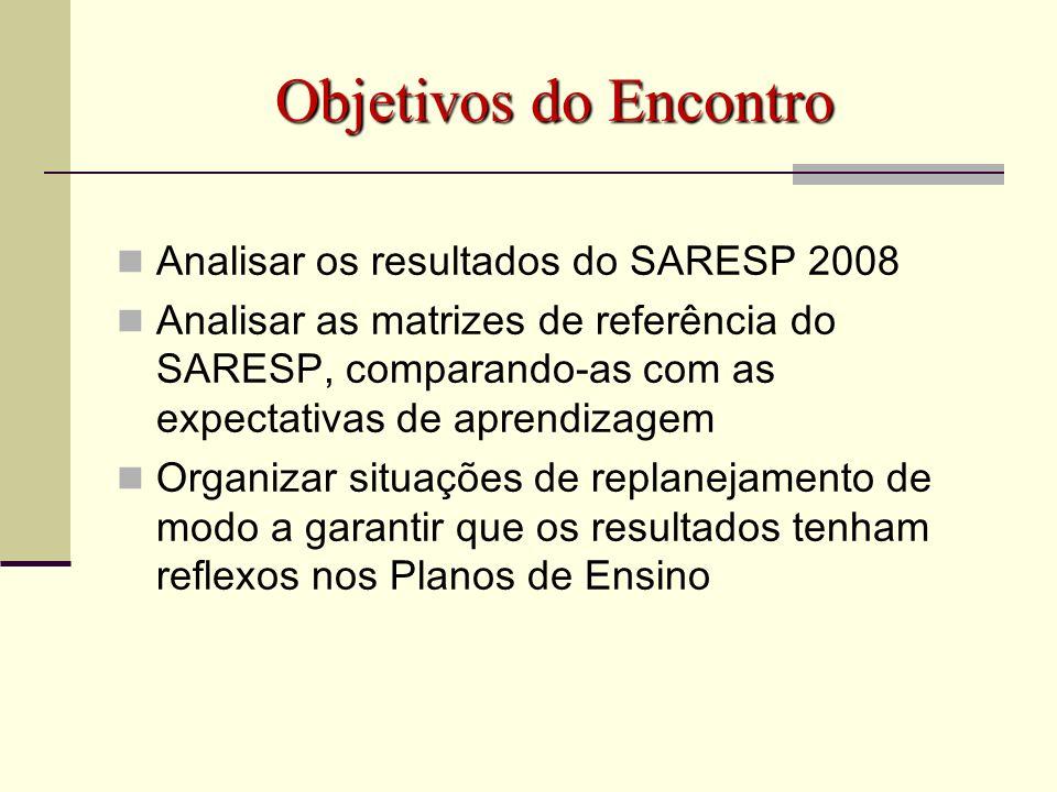 Objetivos do Encontro Analisar os resultados do SARESP 2008 Analisar as matrizes de referência do SARESP, comparando-as com as expectativas de aprendi