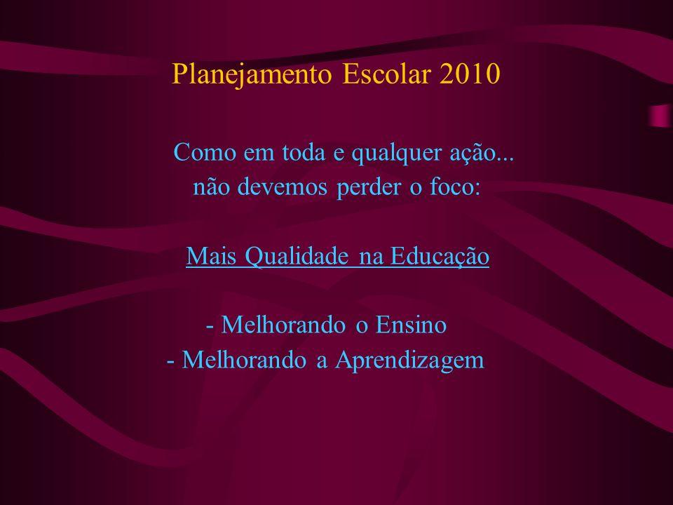 Planejamento Escolar 2010 Fundamentado nos Eixos GESTÃO CURRÍCULO AVALIAÇÃO