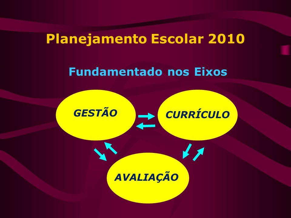 Planejamento Escolar 2010 Articulação História 2009......