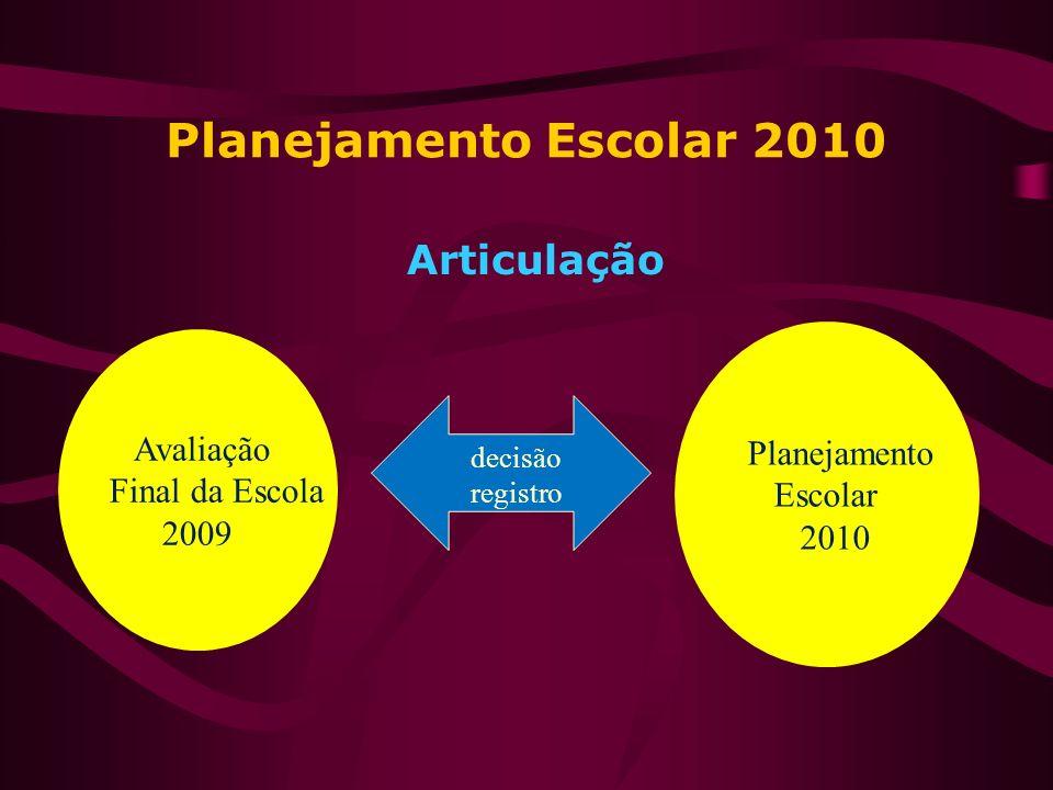 Planejamento Escolar 2010 Articulação Avaliação Final da Escola 2009 Planejamento Escolar 2010 decisão registro
