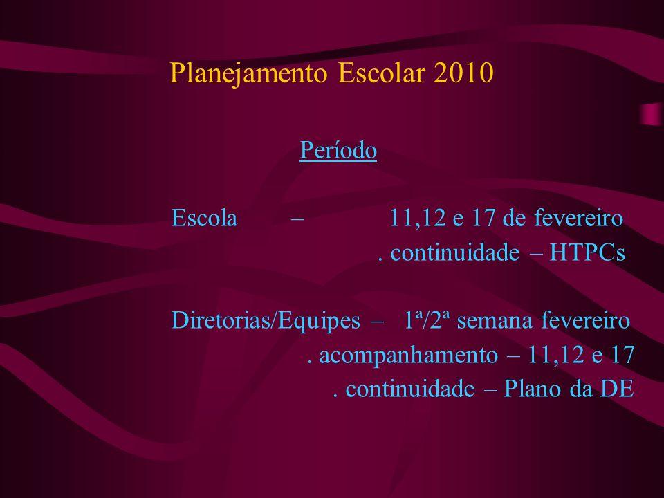 Planejamento Escolar 2010 Período Escola – 11,12 e 17 de fevereiro.