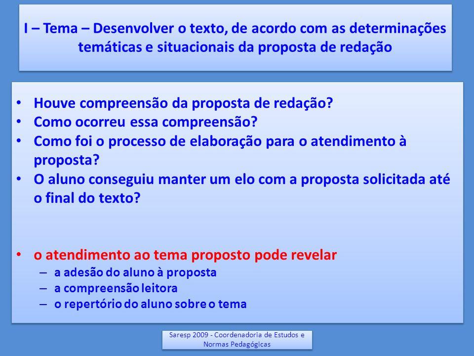 IV – Registro – Aplicar as convenções e normas do sistema da escrita.