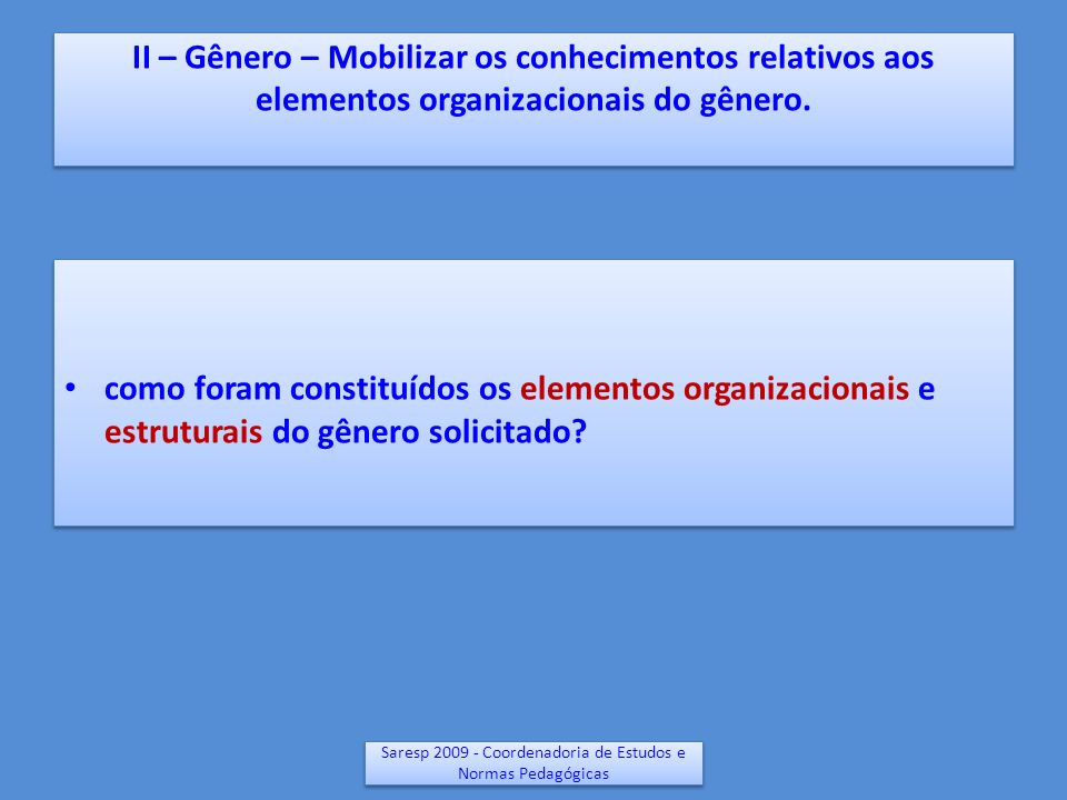 II – Gênero – Mobilizar os conhecimentos relativos aos elementos organizacionais do gênero. como foram constituídos os elementos organizacionais e est