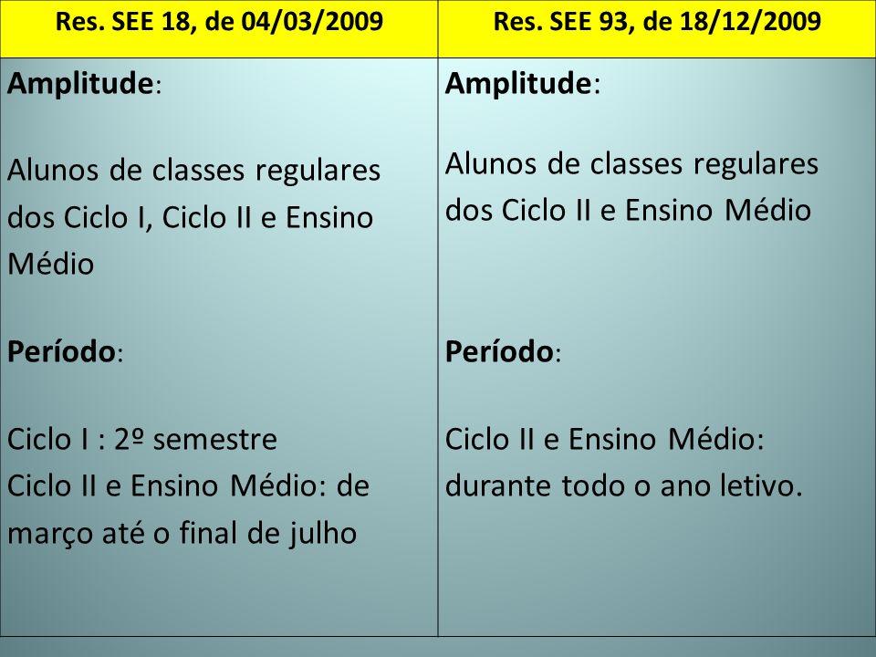 Res. SEE 18, de 04/03/2009Res. SEE 93, de 18/12/2009 Amplitude : Alunos de classes regulares dos Ciclo I, Ciclo II e Ensino Médio Período : Ciclo I :