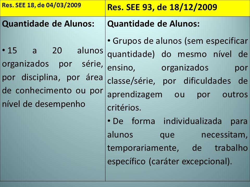 Res. SEE 18, de 04/03/2009 Res. SEE 93, de 18/12/2009 Quantidade de Alunos: 15 a 20 alunos organizados por série, por disciplina, por área de conhecim