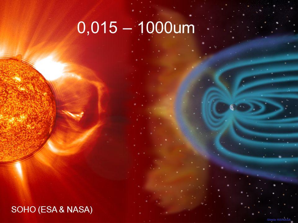 0,015 – 1000um SOHO (ESA & NASA)