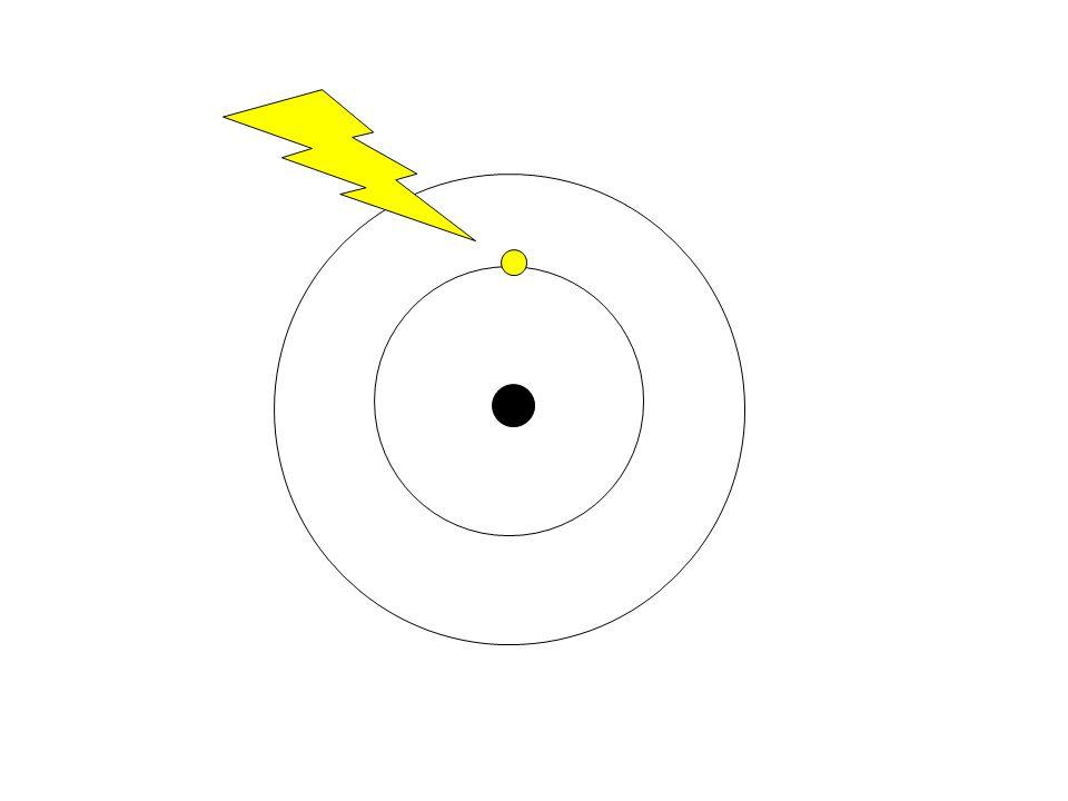 O Como o Ozônio é formado O OOOO < 242nm