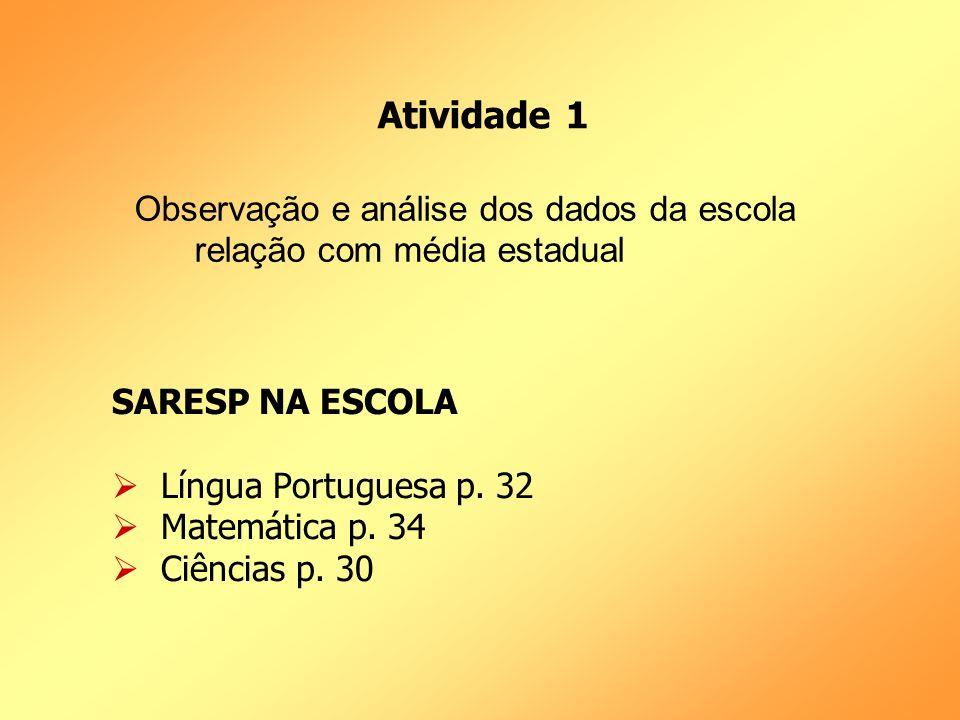 SARESP NA ESCOLA Língua Portuguesa p.63 Preenchimento dos espaços da tabela com os dados de L.P.