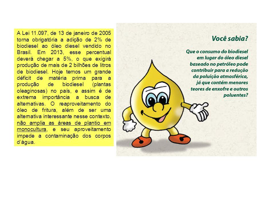 A Lei 11.097, de 13 de janeiro de 2005 torna obrigatória a adição de 2% de biodiesel ao óleo diesel vendido no Brasil. Em 2013, esse percentual deverá