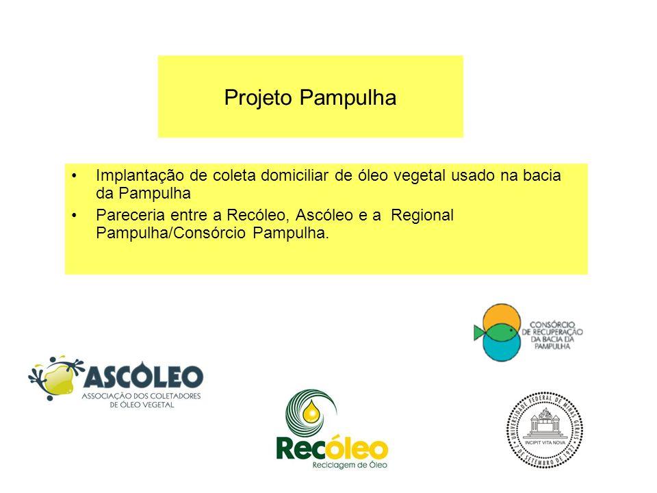 Projeto Pampulha Implantação de coleta domiciliar de óleo vegetal usado na bacia da Pampulha Pareceria entre a Recóleo, Ascóleo e a Regional Pampulha/