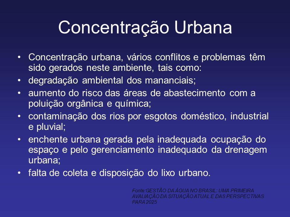 Concentração Urbana Concentração urbana, vários conflitos e problemas têm sido gerados neste ambiente, tais como: degradação ambiental dos mananciais;