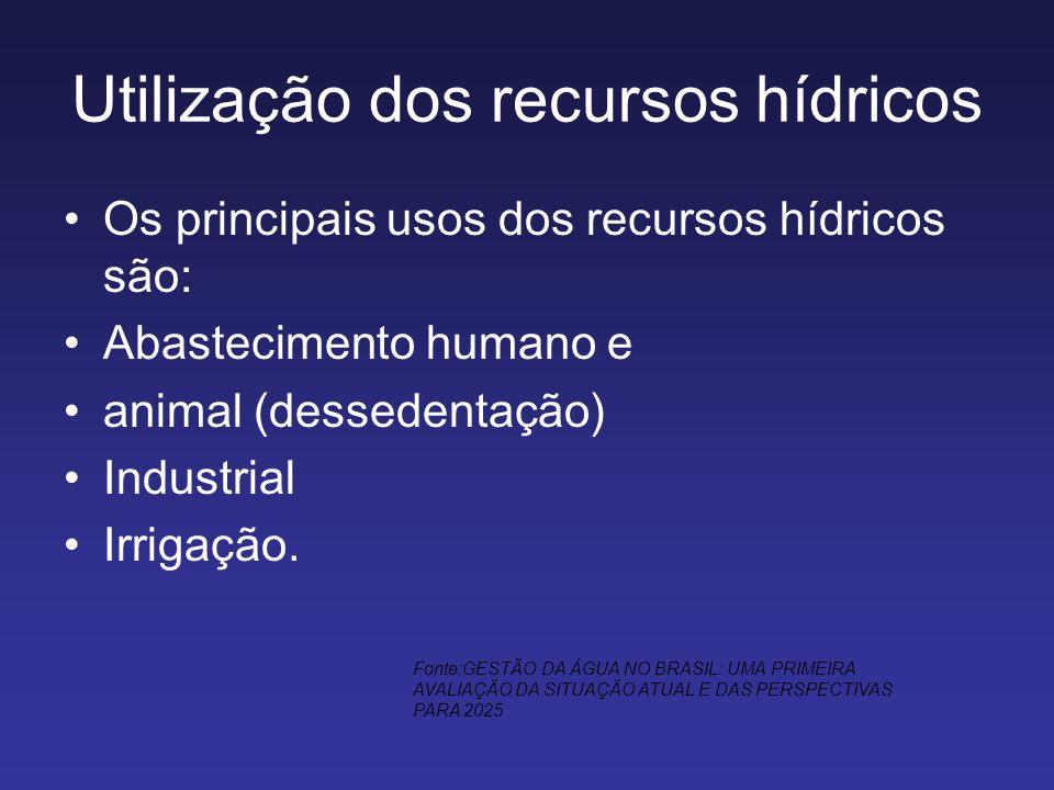 Utilização dos recursos hídricos Os principais usos dos recursos hídricos são: Abastecimento humano e animal (dessedentação) Industrial Irrigação. Fon