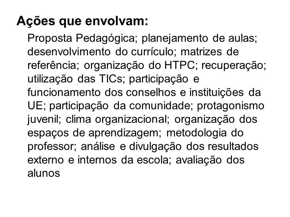 Ações que envolvam: Proposta Pedagógica; planejamento de aulas; desenvolvimento do currículo; matrizes de referência; organização do HTPC; recuperação